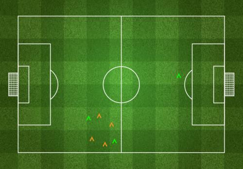 Sechs Mal musste Caicara in der zweiten Hälfte zum Kopfball gehen. Vier Duelle verlor der Brasilianer. Screenshot: http://www.fourfourtwo.com/statszone